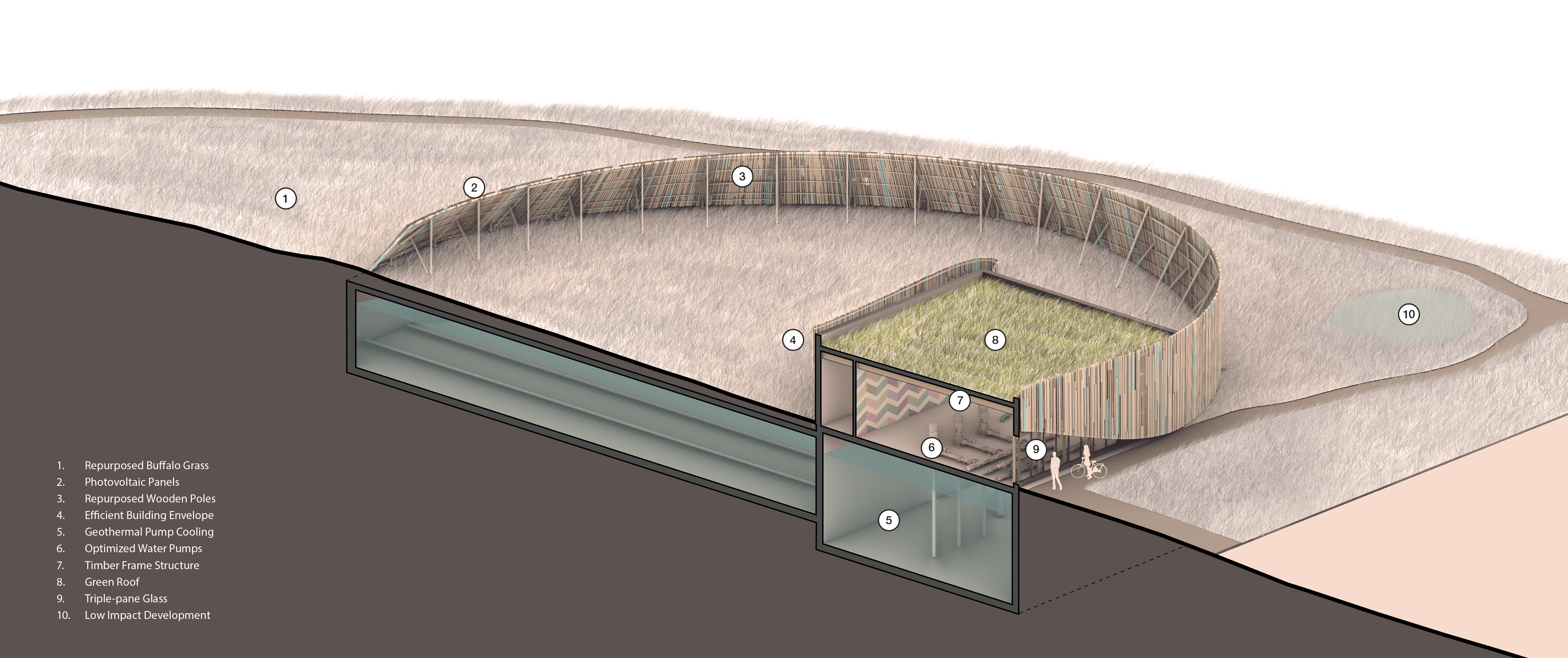 Rendering showing the sustainability components of the Taza Water Reservoir
